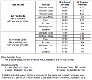 Christmas card pricing